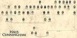 Stammbaum der Cunninghams.jpg