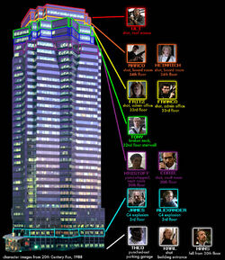 Die Hard - Nakatomi Plaza Body Count