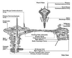 EF76 Nebulon-B escort frigate schematics