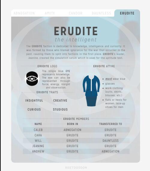 Eruditefile