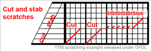 Cut scratch example