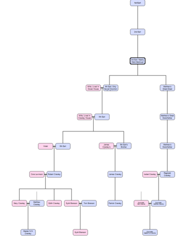 File:Correct Tree for Wiki.png