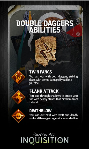 DD Abilities