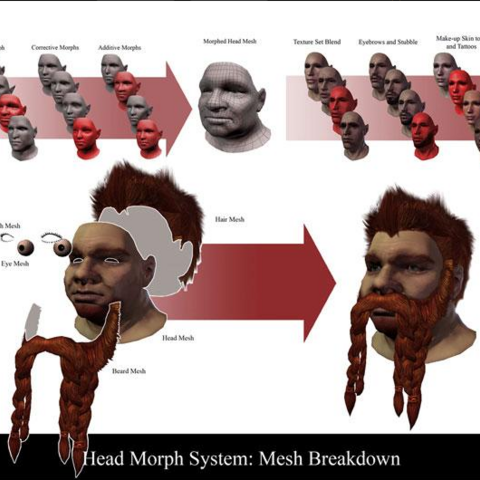 Bioware head morph breakdown
