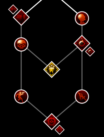 File:Assassin Skill Set Inq.png