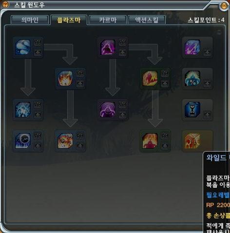 Plasma Mastery Tree