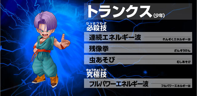 File:Kid Trunks Ultimate Butoden.jpg
