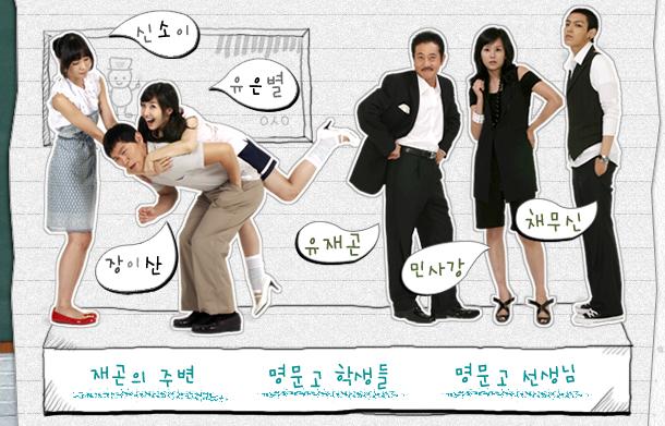 I'm Sam | Wiki Drama | Fandom powered by Wikia I Am Sam Korean Drama Top