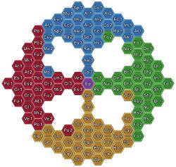 Wheel Skill Diagram - Fourway (SW4-II)
