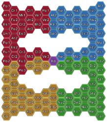 Square Skill Diagram - Fourway (SW4-II)