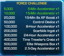 Force Challenge 3