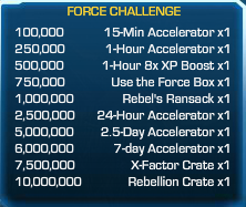 Force Challenge 62