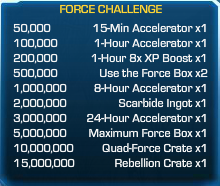 Force Challenge 15