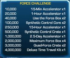 Force Challenge 4