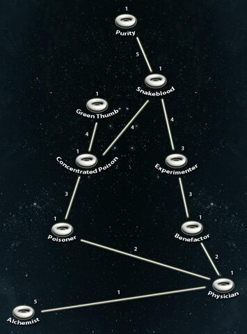 File:Alchemy perks tree.jpg