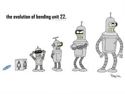Evolution of Bending Unit 22
