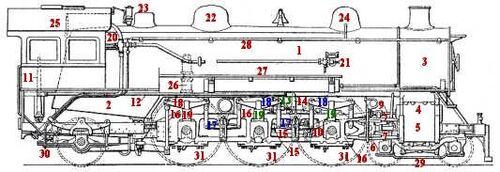 Steam locomotive nomenclature
