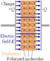 Dielectric.png