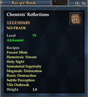 Chemists' Reflections