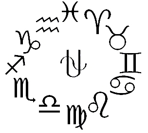 Simbolos Zodiacales.png