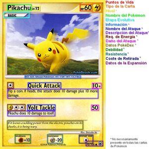 Partes de una carta Pokémon.jpg