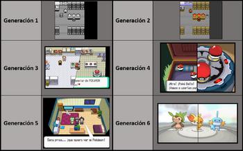 Generaciones Pokémon.png