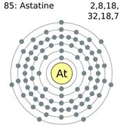 Electron shell 085 astatine