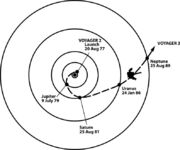 Voyager 2 path