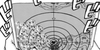 Magic Radar