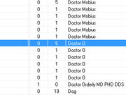 I say its Dr O, not 0