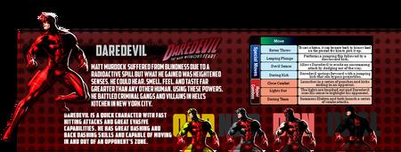 Daredevil mvc4info