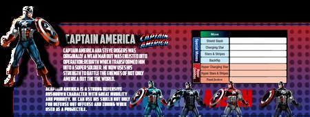 CaptainAmerica mvc4info