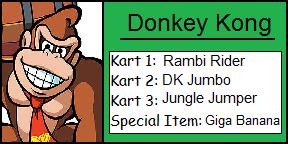 File:Donkey mario kart.png