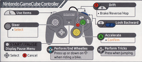 File:NintendoGameCubeController.jpg