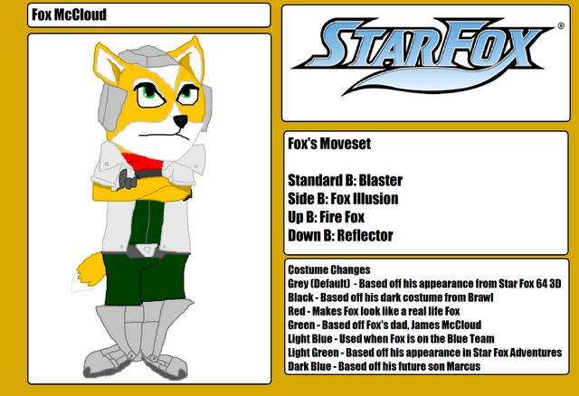 File:Fox-site.png