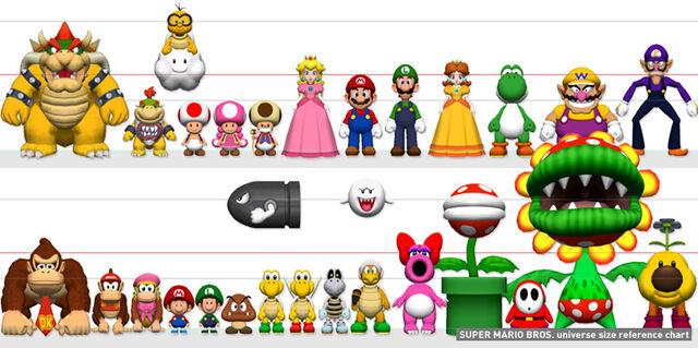 File:Mario Sizes.jpg