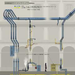 Energy supply system in Lestallum.