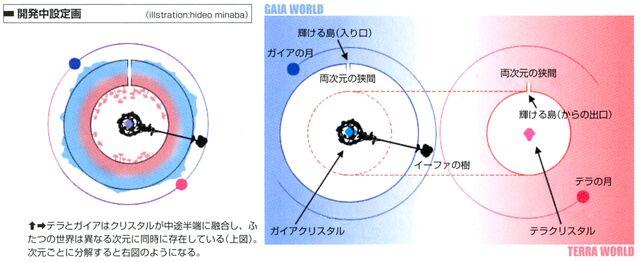 File:Gaia-terra-assimilation.jpg