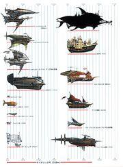 Airship Size Chart FFIX Art