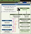 FFXIV Uldah Diagram.png
