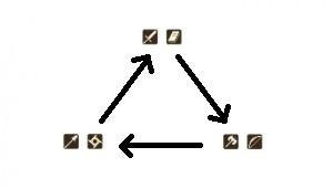Système de jeu Latest?cb=20150524125223&path-prefix=fr