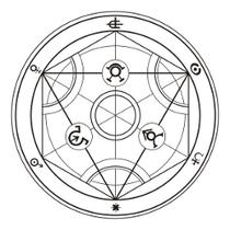 Human Transmutation Circle