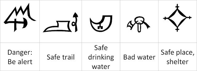 File:Dethek tracking symbols.png