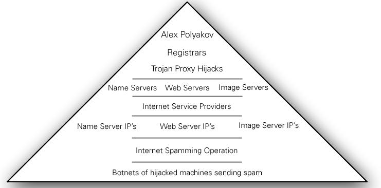 Poly.Triangle