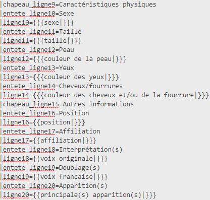 Fichier:Modèle Infobox Personnage (Source).png