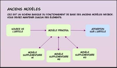 Anciens Modèles.png