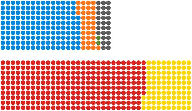 File:Virtual Parliament 2031 fake.png
