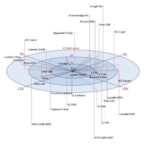 File:Near-Star Map.png