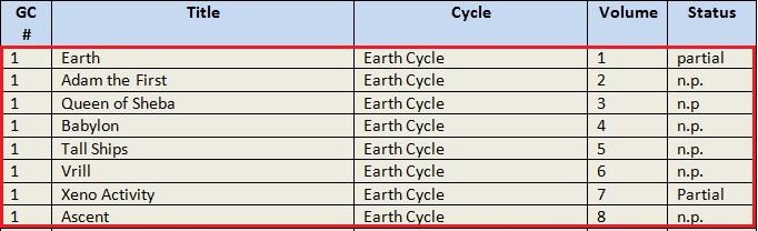 Earthcycle
