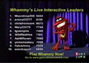 Whammy Interactive Leaders